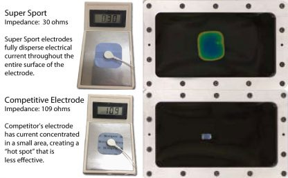Comparison of Compex Compatible Electrodes with Competing Brand