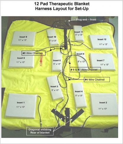 thermotex horse blanket harness layout